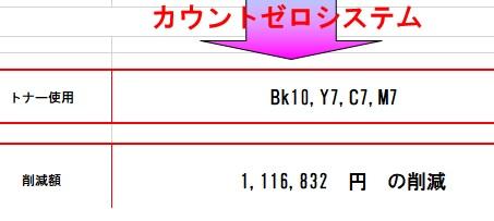 100万円削減 コスト削減